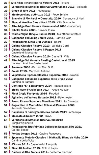 I 100 vini da conservare 2