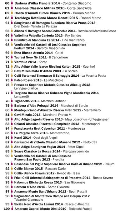 I 100 vini da conservare 3